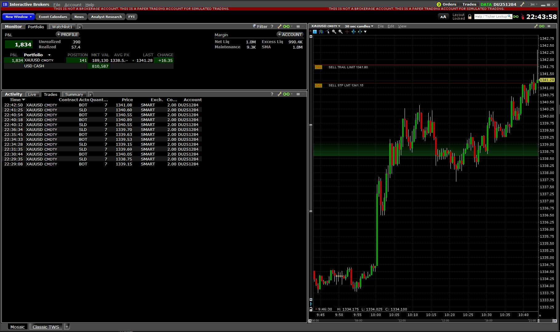 Interactive brokers download options data
