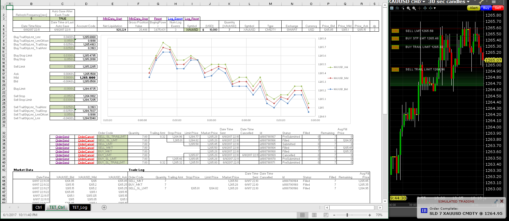 Excel Trading Execution Template for Interactive Brokers (IB) Trader  Workstation (TWS)