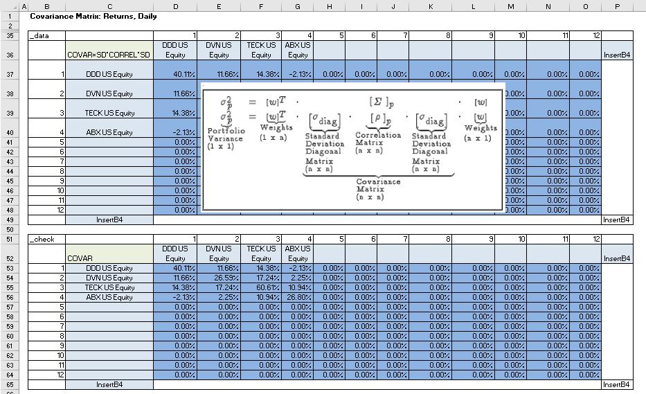 Risk: Value-at-Risk (VaR) Calculator for Portfolio of 12 Tickers