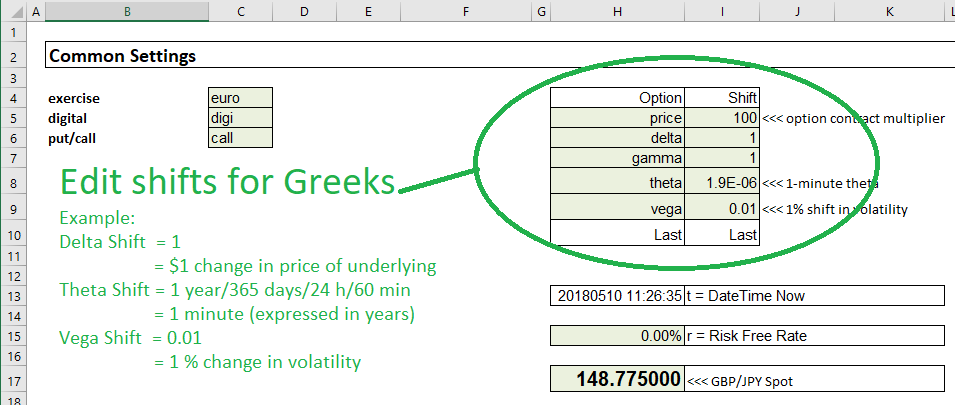 Binary option greek