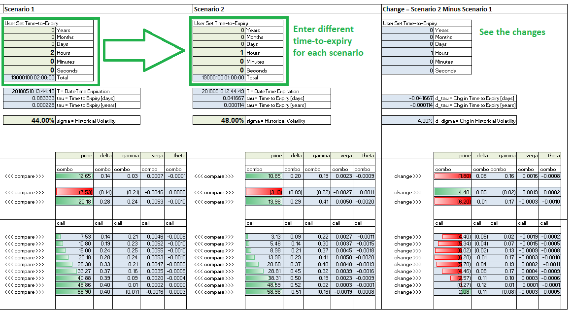 Binary option vba